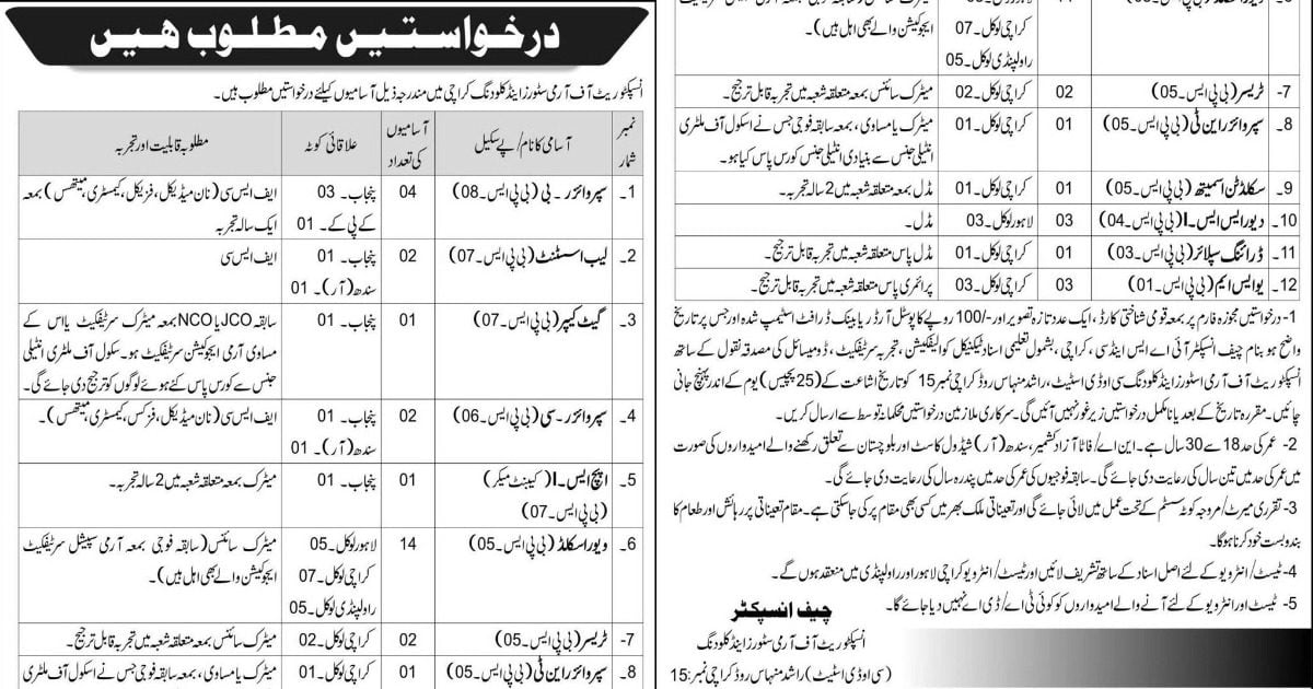 Featured Image Pakistan Army Inspectorate of Army Stores and Clothing Karachi Jobs 2020 Latest