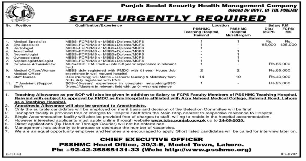 Featured Image Punjab Social Security Health Management Company Jobs 2020 Apply Online