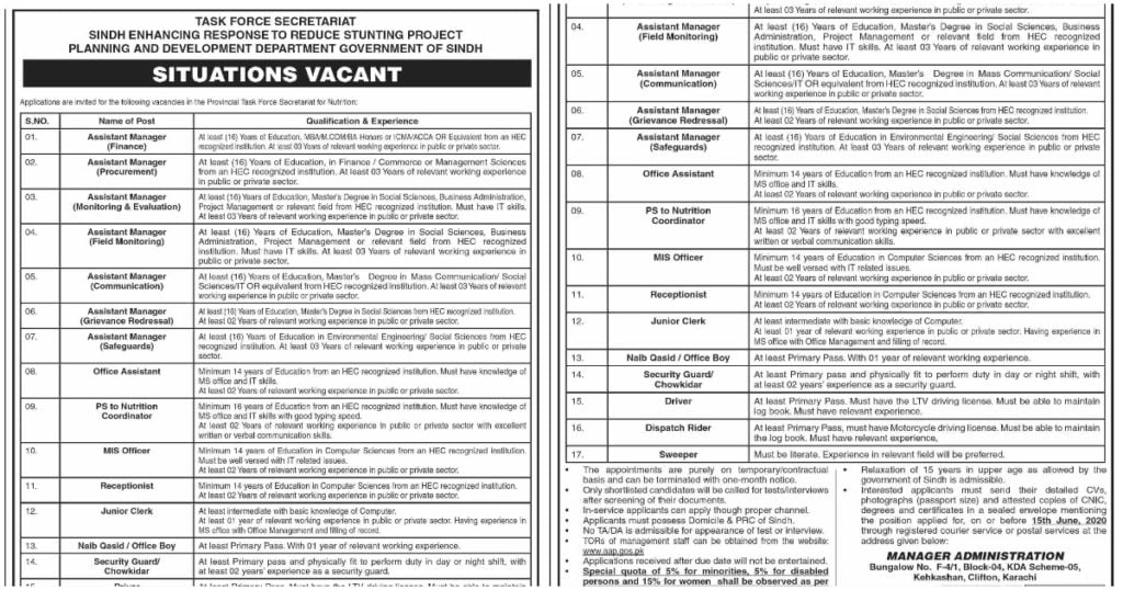 Featured Image Sindh Government Task Force Secretariat Planning and Development Department Jobs 2020
