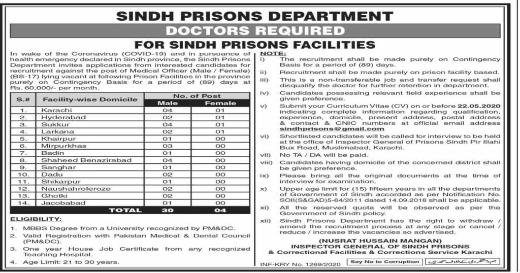 Featured Image Sindh Prisons Department Jobs 2020 for 34 Medical Officers Apply Online