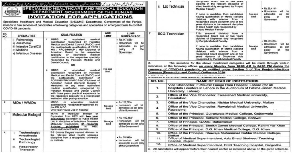 Featured Image Specialized Healthcare and Medical Education Department Jobs 2020 Walk in Interview