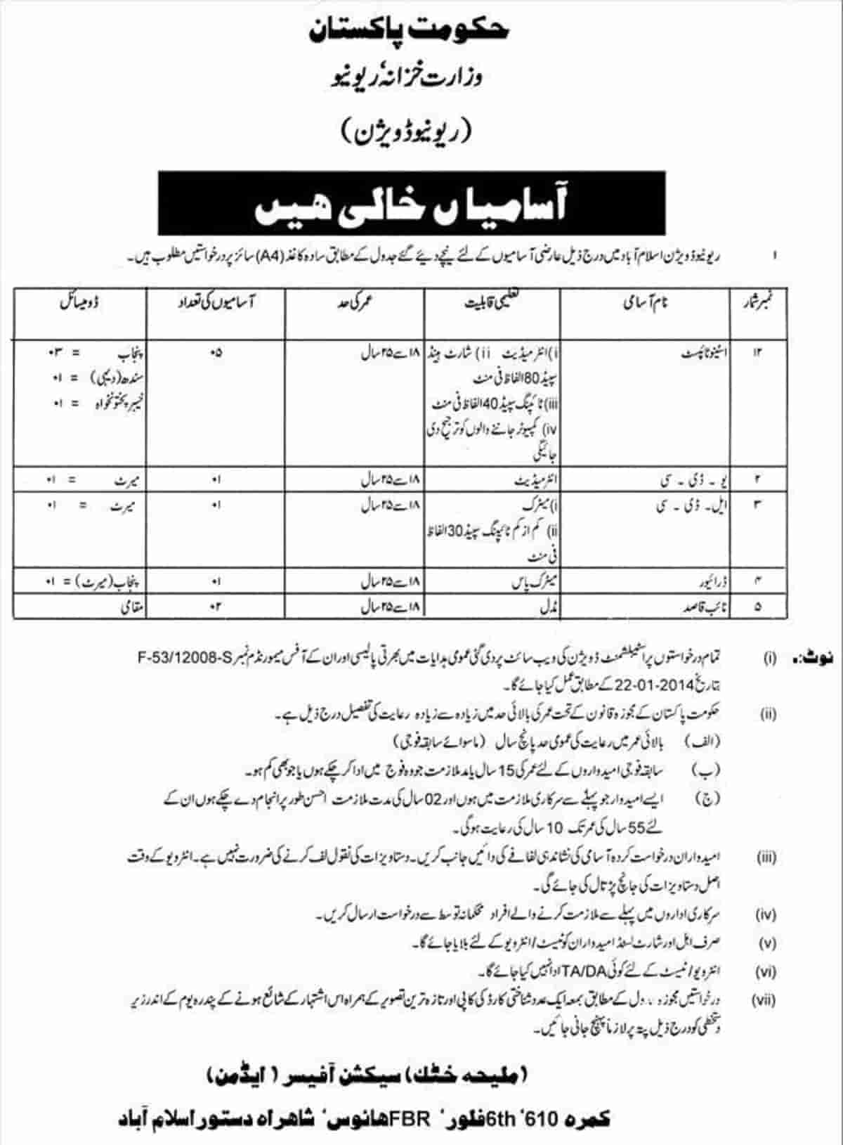 Government of Pakistan Ministry of Finance Revenue Division Islamabad Jobs 2020