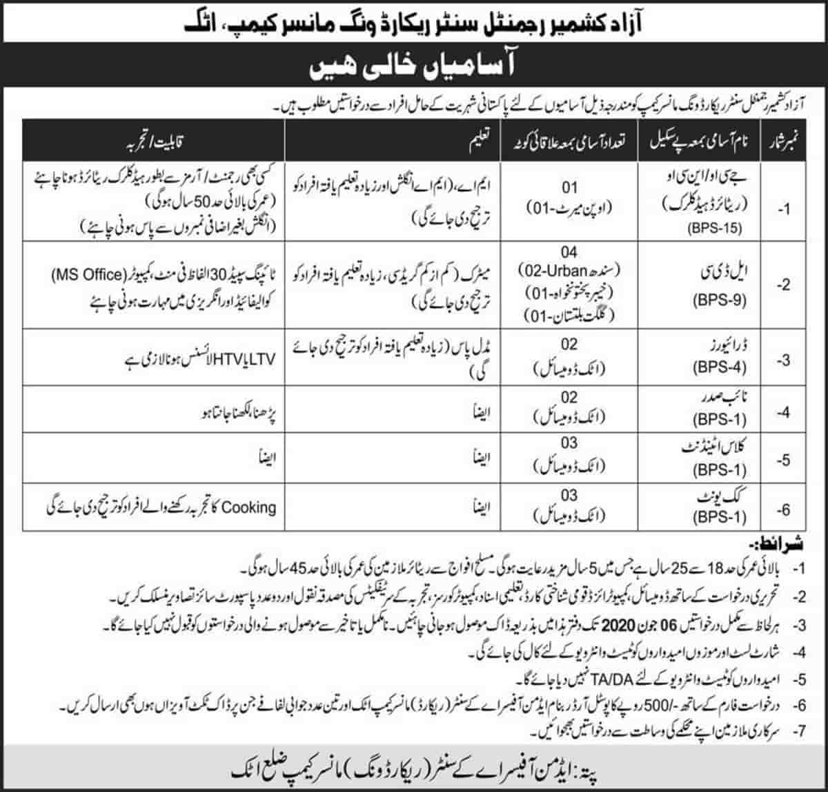 Pakistan Army AJK Regimental Center Record Wing Mansar Camp Attock Jobs 2020