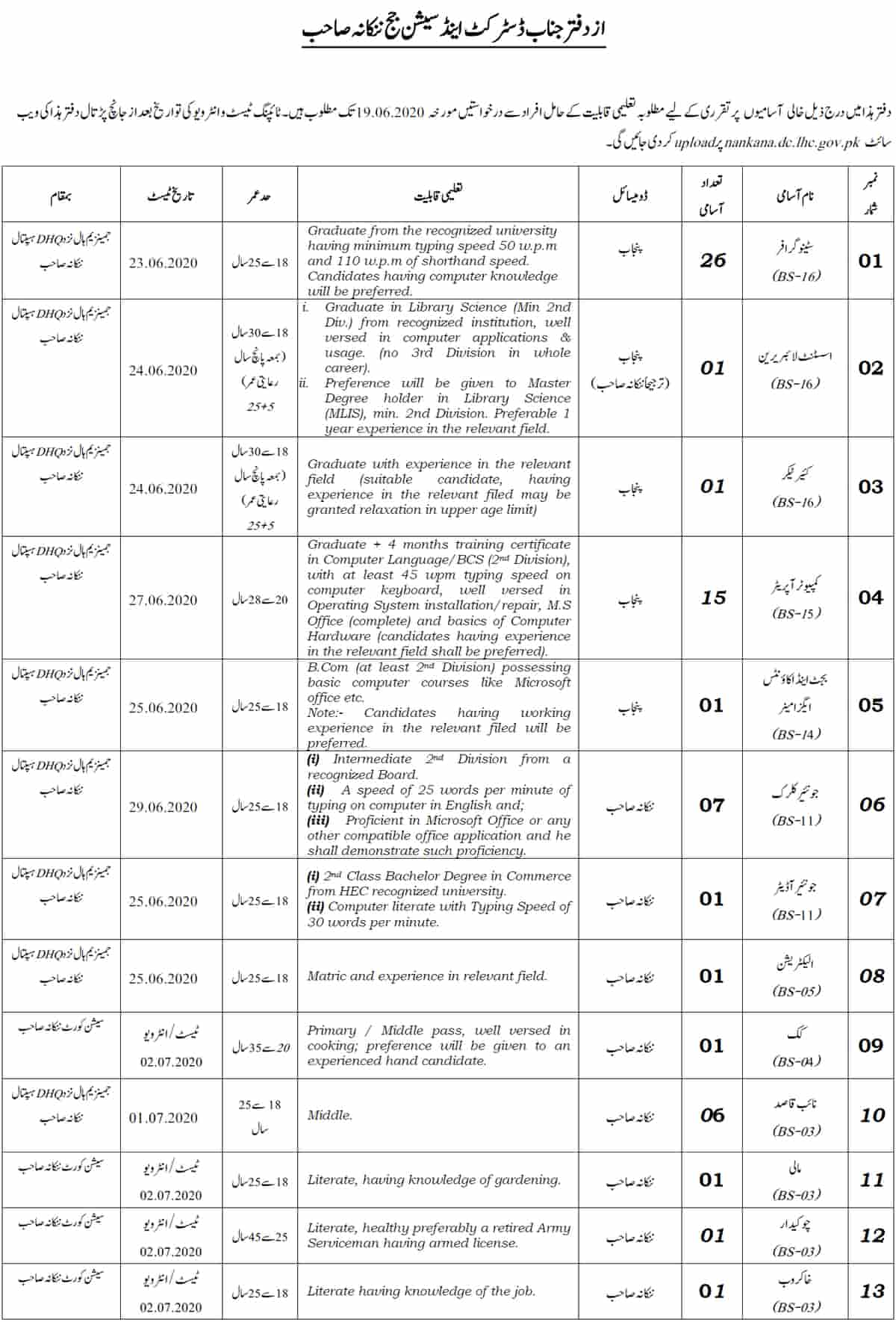 District and Session Judge Nankana Sahib Jobs June 2020 Application Form 1