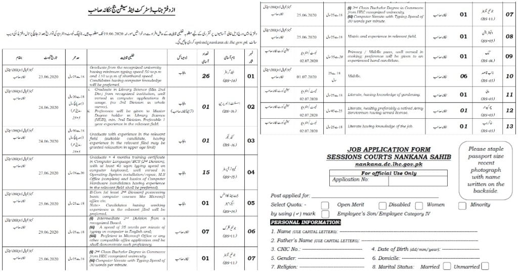 Featured Image District and Session Judge Nankana Sahib Jobs June 2020 Application Form