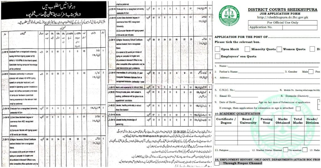 Featured Image District and Session Judge Sheikhupura Jobs June 2020 Application Form