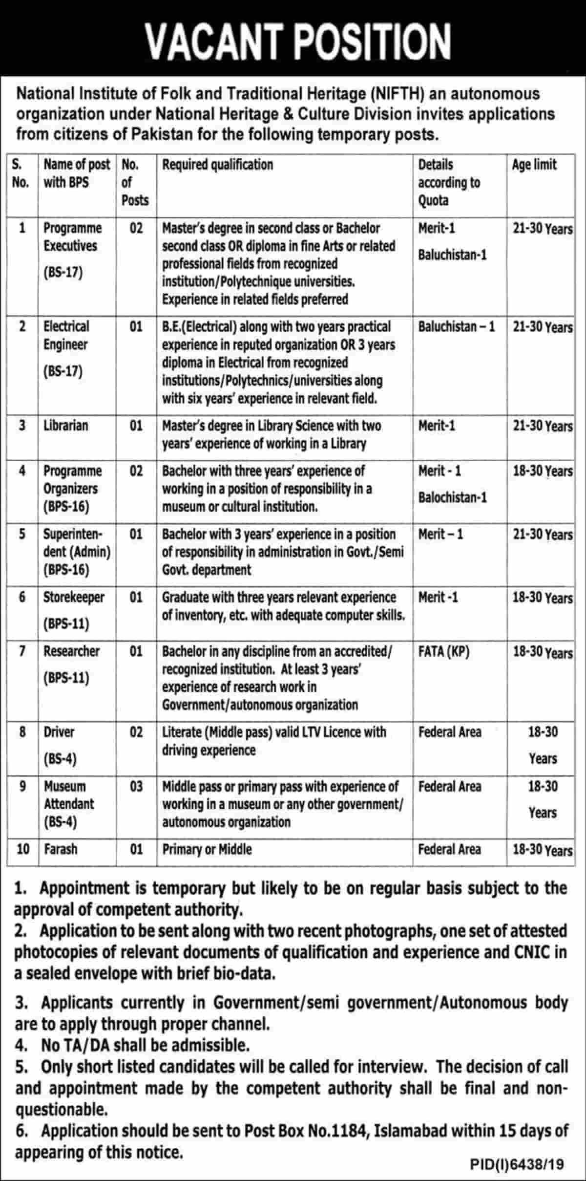 National Institute of Folk and Traditional Heritage NIFTH Jobs 2020