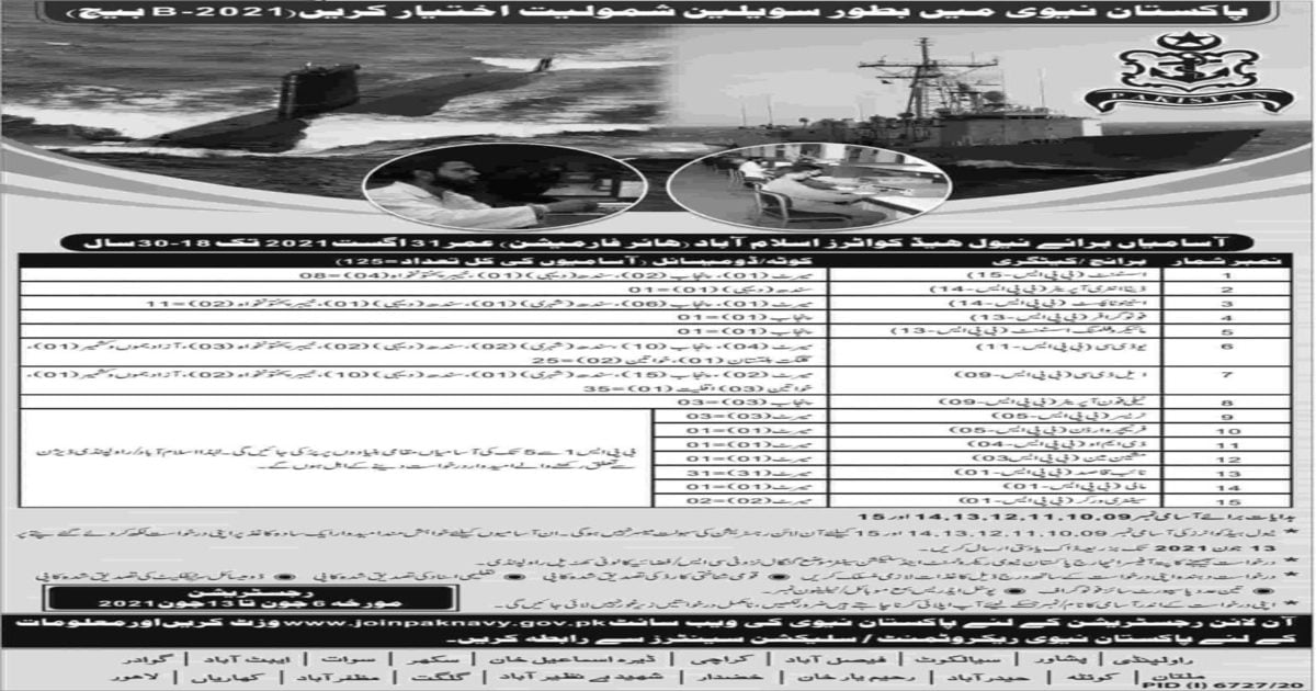 Featured Image Join Pak Navy as Civilian Jobs 2021 Batch B-2021 Apply Online Latest