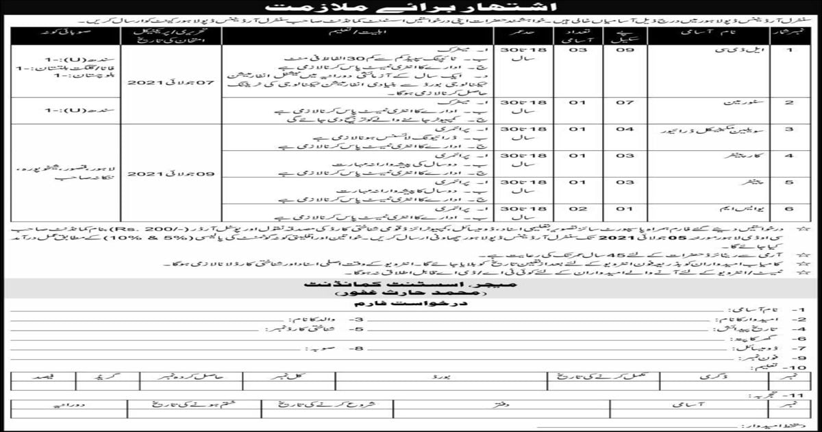 Featured Image Pakistan Army Central Ordnance Depot COD Lahore Cantt Jobs 2021 Latest