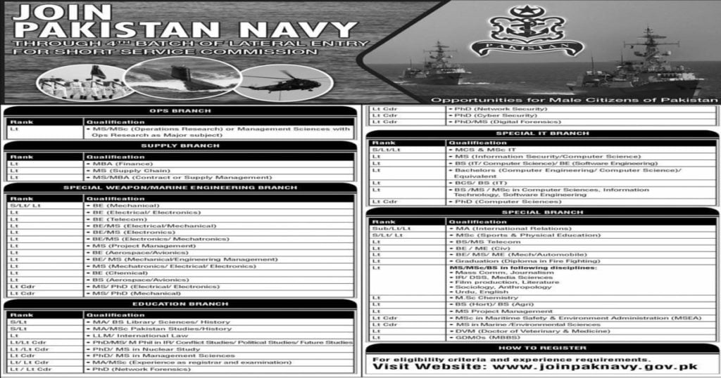 Featured Image Join Pak Navy Jobs 2021 Short Service Commission SSC 4th Batch Latest Online Registration www.joinpaknavy.gov.pk