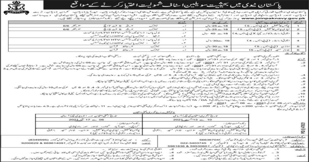Featured Image Join Pak Navy as Civilian Jobs 2021 Apply Online Latest