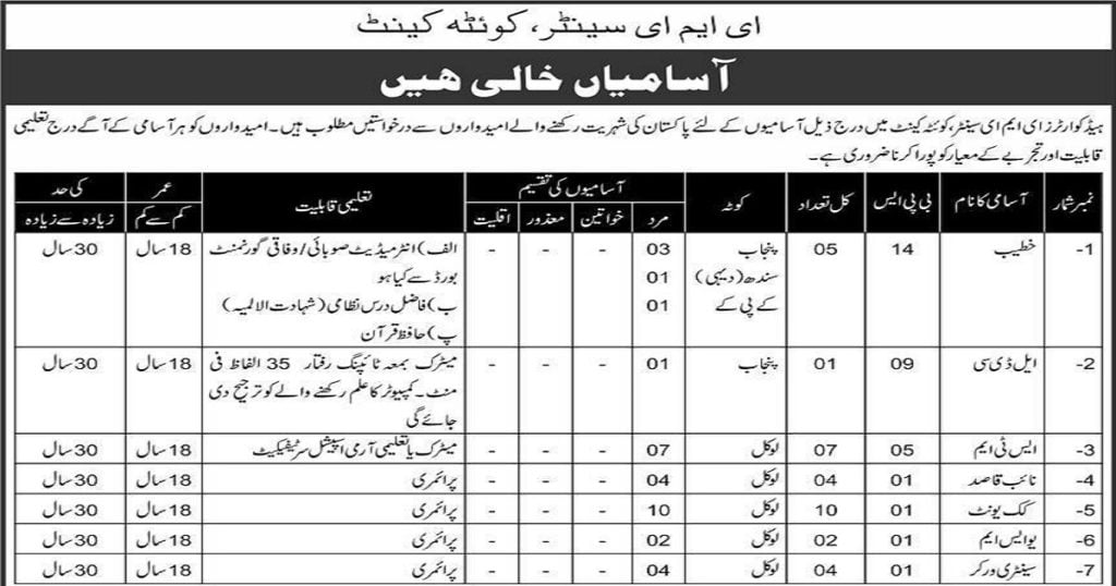 Featured Image Pakistan Army EME Center Quetta Cantt Jobs 2021 Application Form Latest