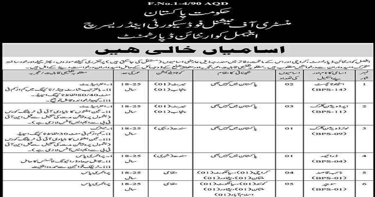Featured Image Ministry of National Food Security and Research Animal Quarantine Department Jobs 2021